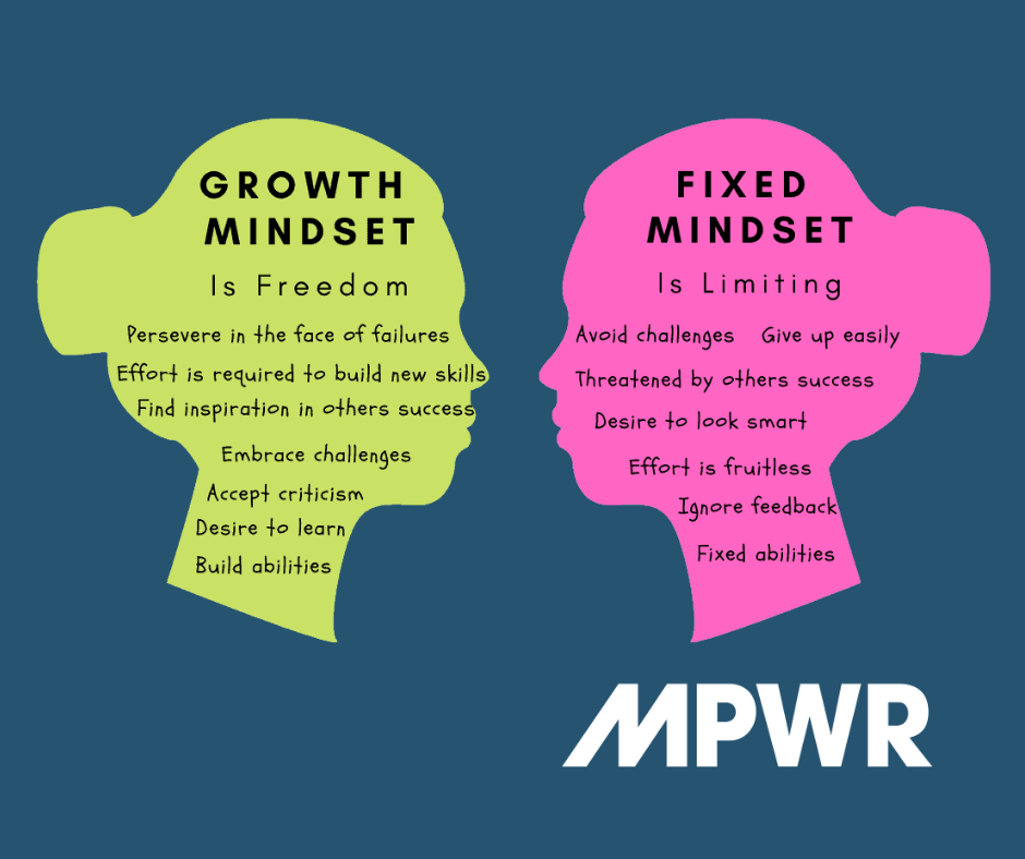 Our Learning Themes – Growth Mindset in March
